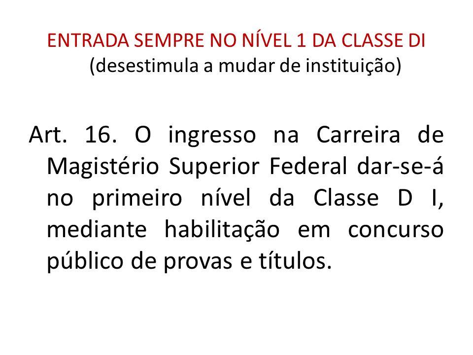 ENTRADA SEMPRE NO NÍVEL 1 DA CLASSE DI (desestimula a mudar de instituição) Art. 16. O ingresso na Carreira de Magistério Superior Federal dar-se-á no