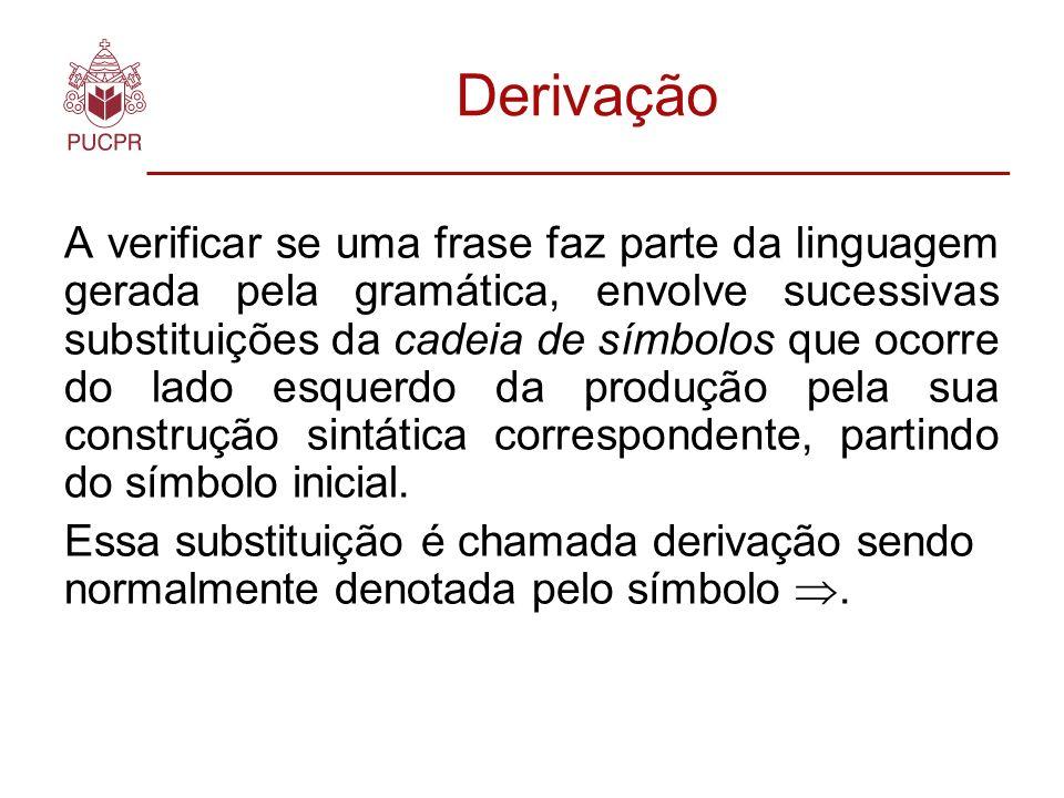 Derivação A verificar se uma frase faz parte da linguagem gerada pela gramática, envolve sucessivas substituições da cadeia de símbolos que ocorre do lado esquerdo da produção pela sua construção sintática correspondente, partindo do símbolo inicial.