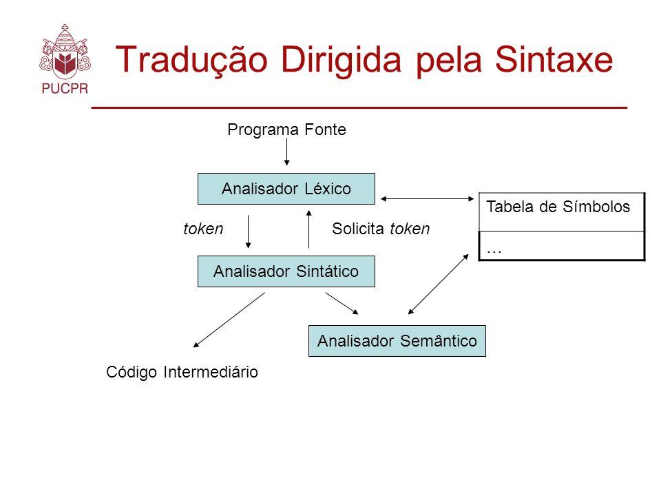 Tradução Dirigida pela Sintaxe Analisador Sintático Analisador Léxico Analisador Semântico Tabela de Símbolos...