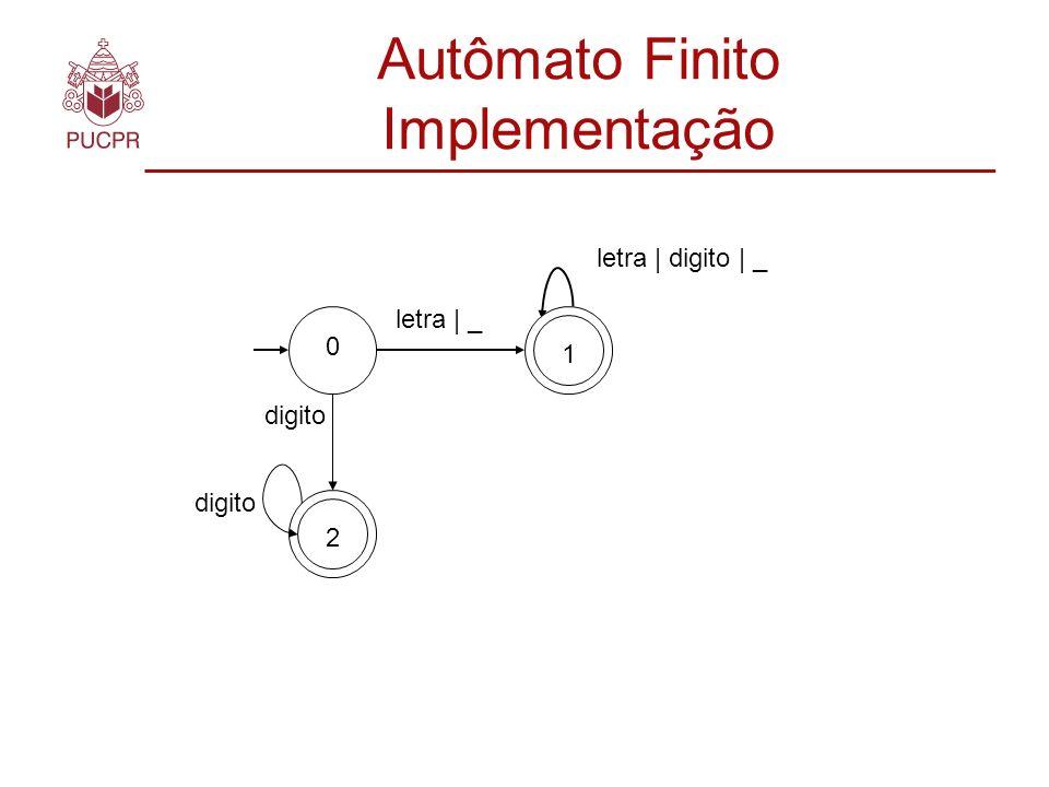 Autômato Finito Implementação letra | digito | _ letra | _ digito 0 1 2