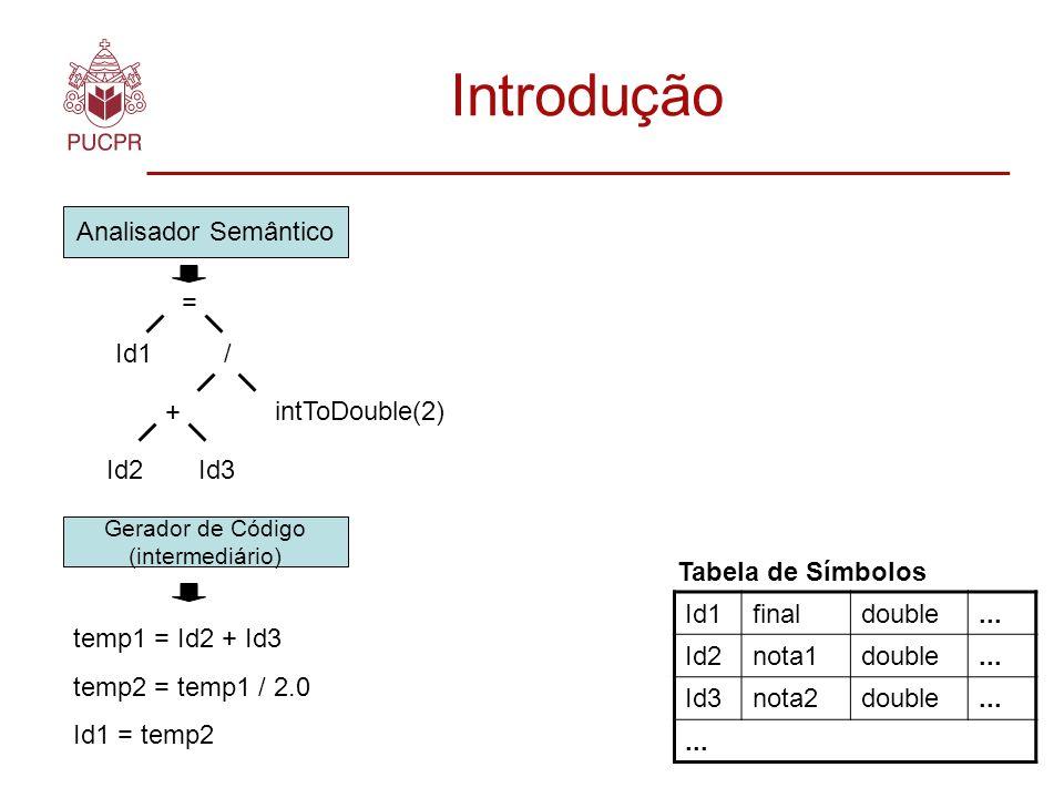 Introdução = Id1/ + Id2Id3 intToDouble(2) Id1finaldouble...