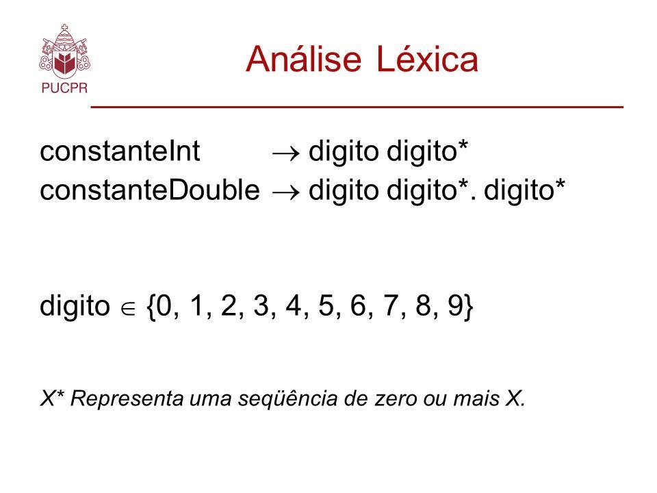 Análise Léxica constanteInt digito digito* constanteDouble digito digito*.