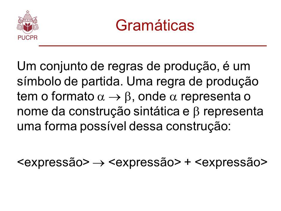 Gramáticas Um conjunto de regras de produção, é um símbolo de partida.