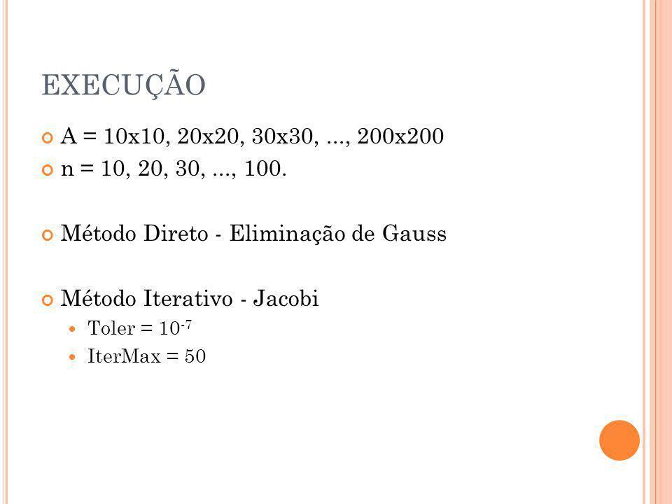 EXECUÇÃO A = 10x10, 20x20, 30x30,..., 200x200 n = 10, 20, 30,..., 100. Método Direto - Eliminação de Gauss Método Iterativo - Jacobi Toler = 10 -7 Ite