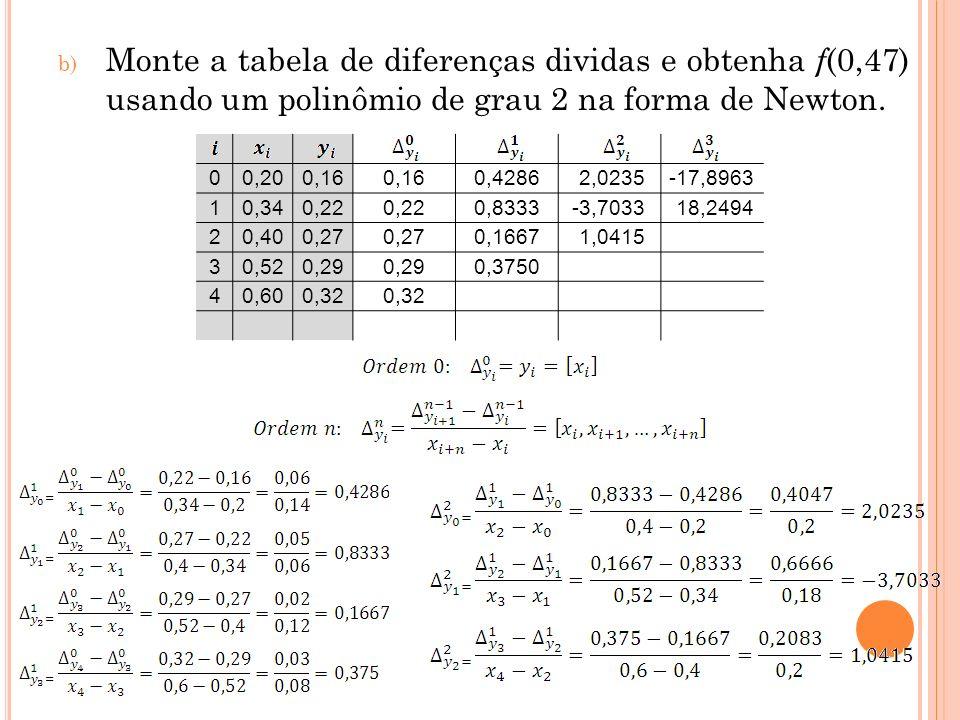 b) Monte a tabela de diferenças dividas e obtenha f (0,47) usando um polinômio de grau 2 na forma de Newton. 00,200,16 0,4286 2,0235-17,8963 10,340,22