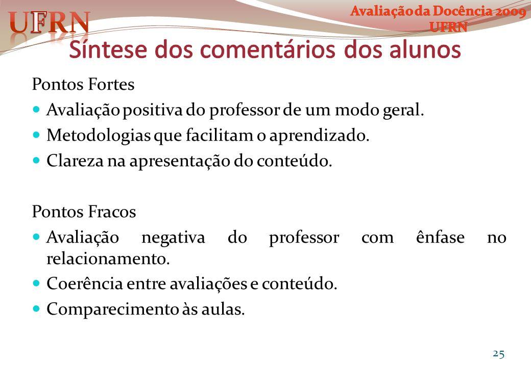 Pontos Fortes Avaliação positiva do professor de um modo geral. Metodologias que facilitam o aprendizado. Clareza na apresentação do conteúdo. Pontos