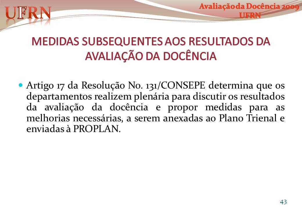 Artigo 17 da Resolução No. 131/CONSEPE determina que os departamentos realizem plenária para discutir os resultados da avaliação da docência e propor