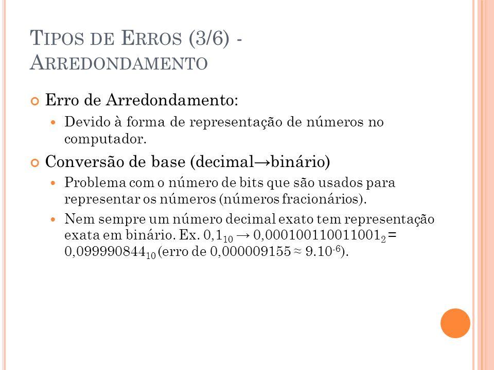 T IPOS DE E RROS (3/6) - A RREDONDAMENTO Erro de Arredondamento: Devido à forma de representação de números no computador. Conversão de base (decimalb