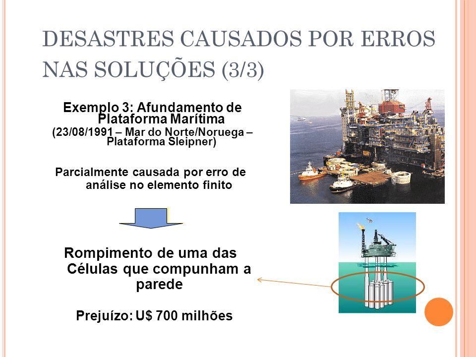 DESASTRES CAUSADOS POR ERROS NAS SOLUÇÕES (3/3) Exemplo 3: Afundamento de Plataforma Marítima (23/08/1991 – Mar do Norte/Noruega – Plataforma Sleipner