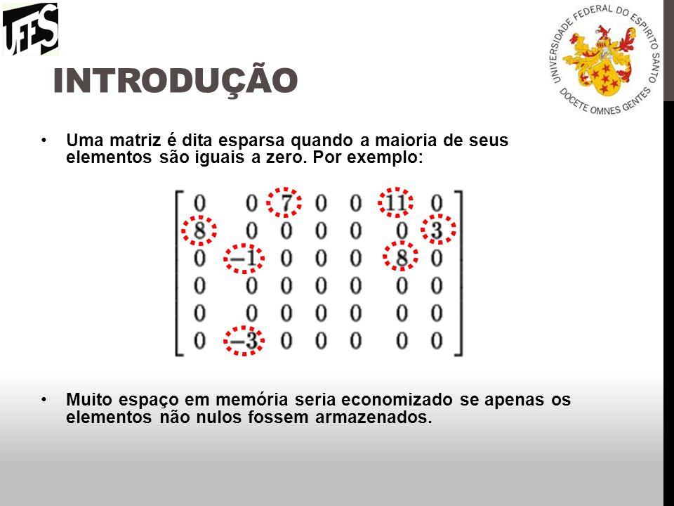 INTRODUÇÃO 42 posições na matriz; 7 posições com valor diferente de zero; Supondo 4 bytes para cada posição, temos: 42 * 4 = 168 bytes 7 * 4 = 28 bytes Uma economia de 83%