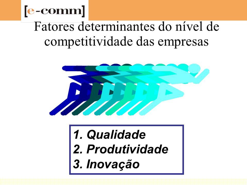 Requisitos básicos para 1,2,3 Informação –know what, why, when, where Conhecimento –know who (intra- & internetworking) Tecnologia –know how