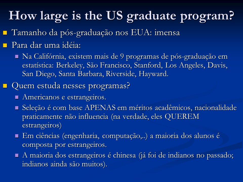 How large is the US graduate program? Tamanho da pós-graduação nos EUA: imensa Tamanho da pós-graduação nos EUA: imensa Para dar uma idéia: Para dar u