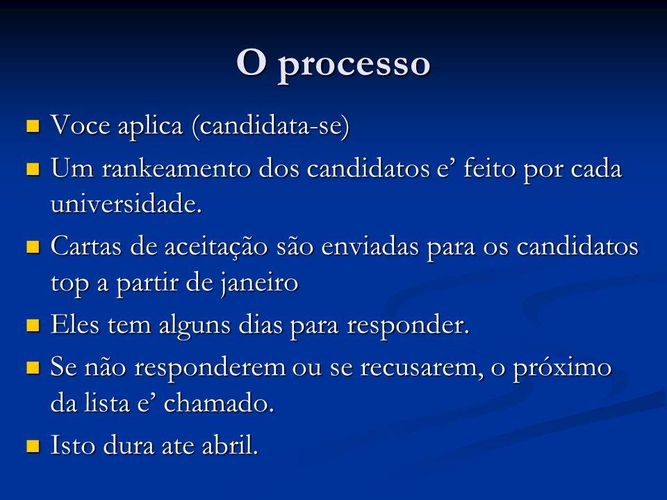 O processo Voce aplica (candidata-se) Voce aplica (candidata-se) Um rankeamento dos candidatos e feito por cada universidade. Um rankeamento dos candi