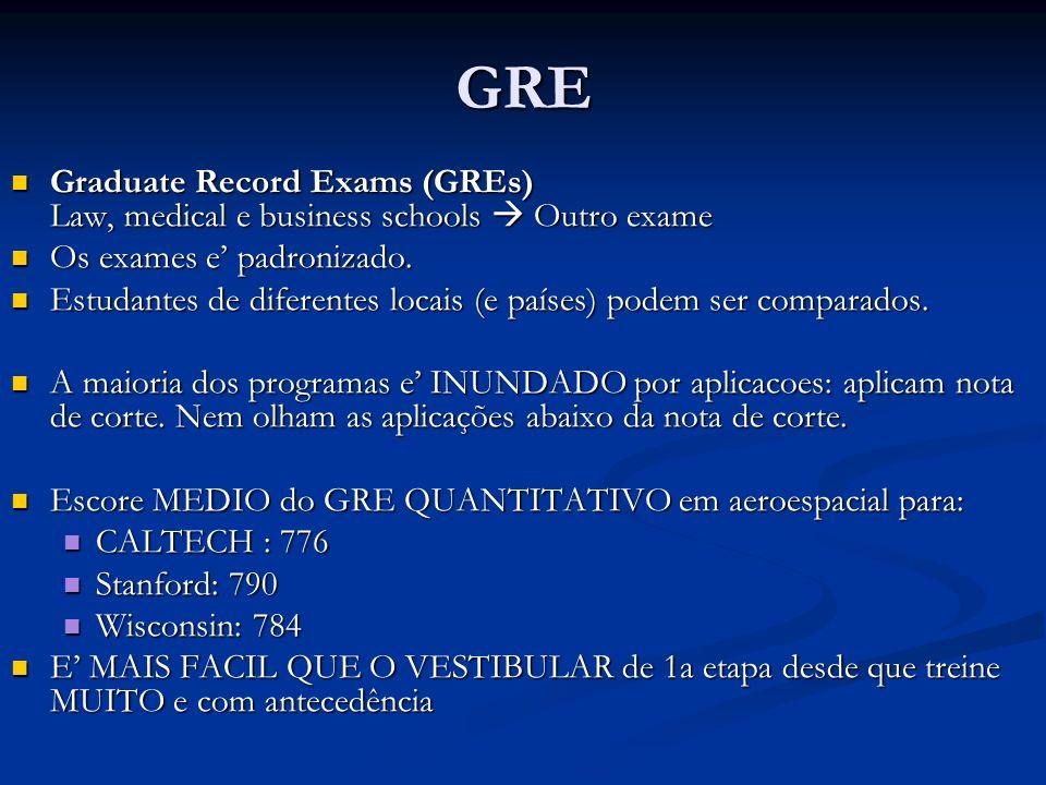 GRE Graduate Record Exams (GREs) Law, medical e business schools Outro exame Graduate Record Exams (GREs) Law, medical e business schools Outro exame