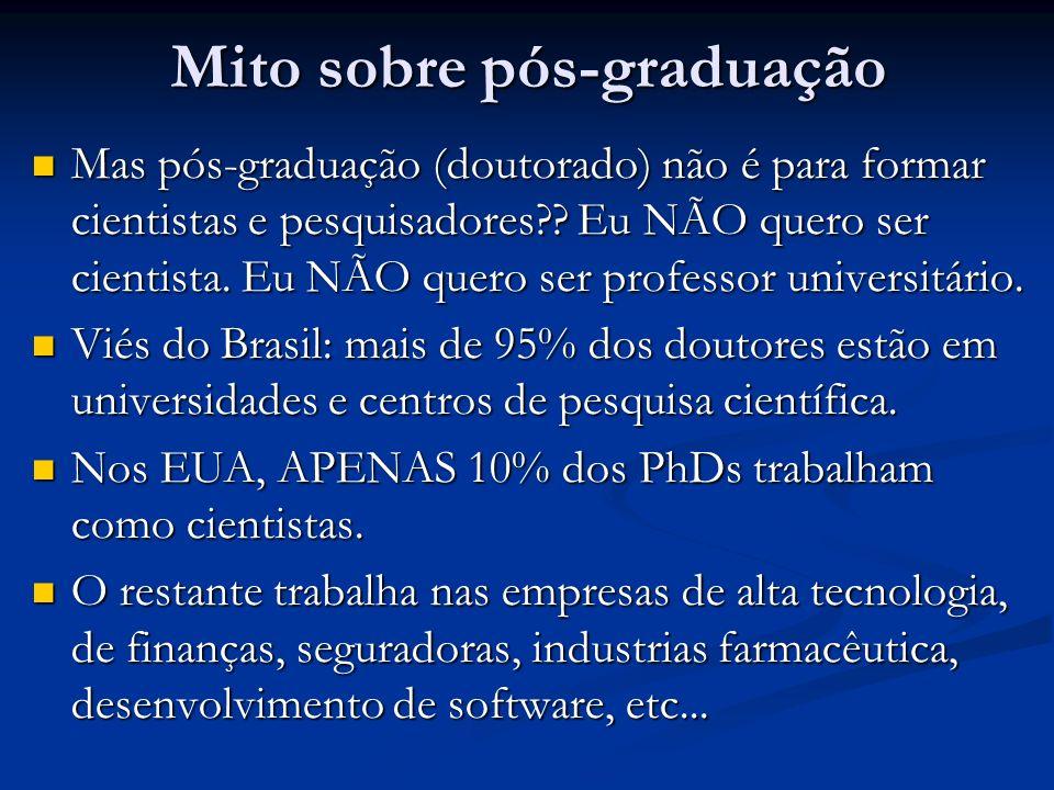 Mito sobre pós-graduação Mas pós-graduação (doutorado) não é para formar cientistas e pesquisadores?? Eu NÃO quero ser cientista. Eu NÃO quero ser pro