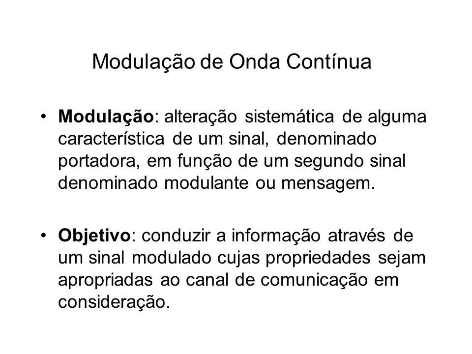 Modulação de Onda Contínua Modulação: alteração sistemática de alguma característica de um sinal, denominado portadora, em função de um segundo sinal
