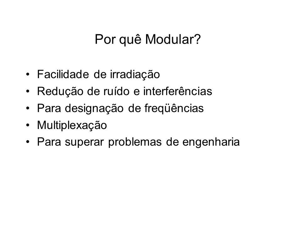 Por quê Modular? Facilidade de irradiação Redução de ruído e interferências Para designação de freqüências Multiplexação Para superar problemas de eng