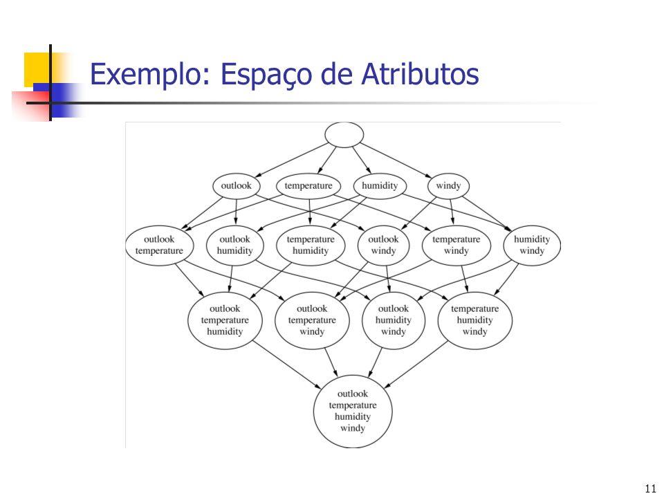 11 Exemplo: Espaço de Atributos