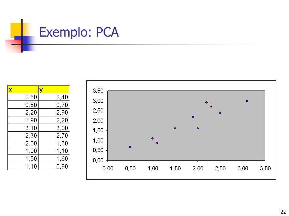 22 Exemplo: PCA