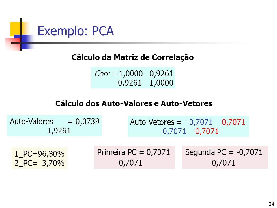 24 Exemplo: PCA Cálculo da Matriz de Correlação Corr = 1,00000,9261 0,92611,0000 Cálculo dos Auto-Valores e Auto-Vetores Auto-Valores = 0,0739 1,9261 Auto-Vetores = -0,7071 0,7071 0,7071 0,7071 Primeira PC = 0,7071 0,7071 Segunda PC = -0,7071 0,7071 1_PC=96,30% 2_PC= 3,70%