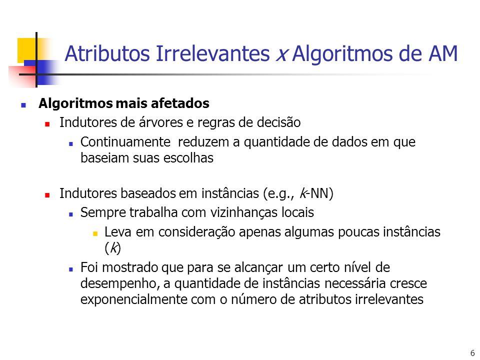 6 Atributos Irrelevantes x Algoritmos de AM Algoritmos mais afetados Indutores de árvores e regras de decisão Continuamente reduzem a quantidade de da