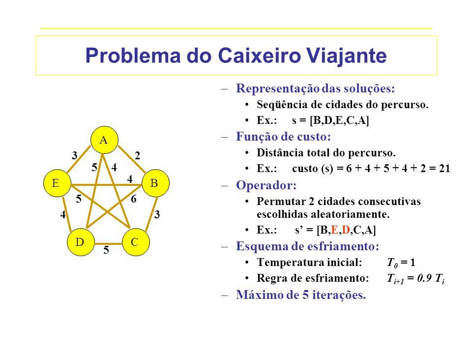 _____________________________________________________________________________ Problema do Caixeiro Viajante A B CD E 3 3 2 5 4 45 4 65 –Representação