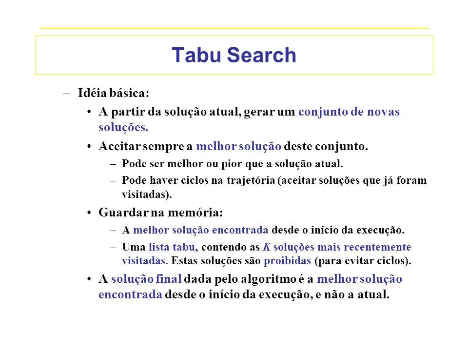_____________________________________________________________________________ Tabu Search –Idéia básica: A partir da solução atual, gerar um conjunto