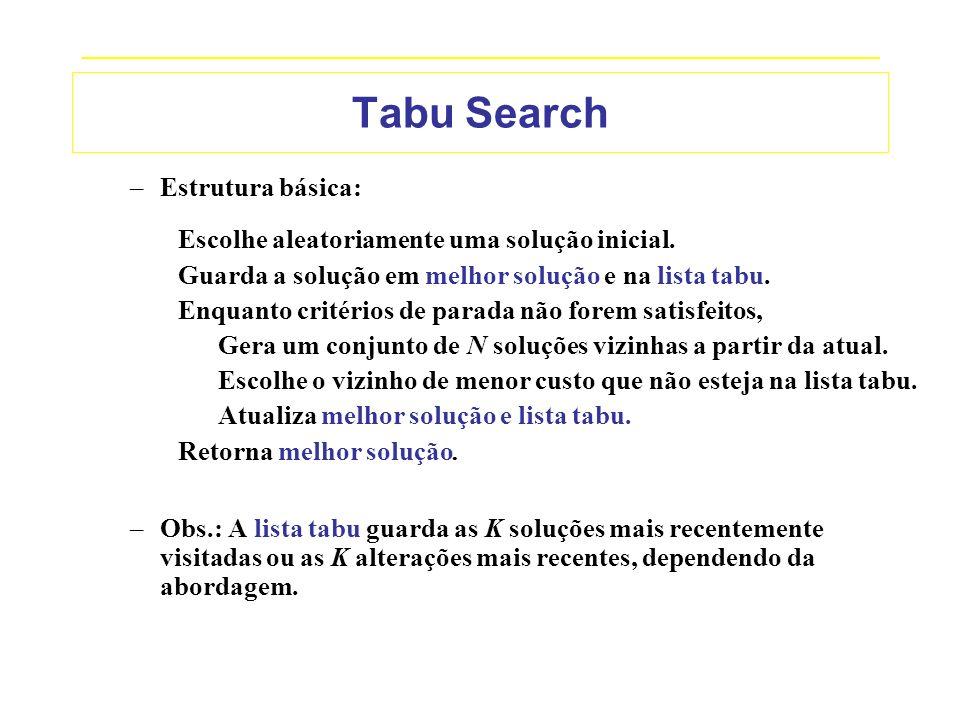 _____________________________________________________________________________ Tabu Search –Estrutura básica: Escolhe aleatoriamente uma solução inicia