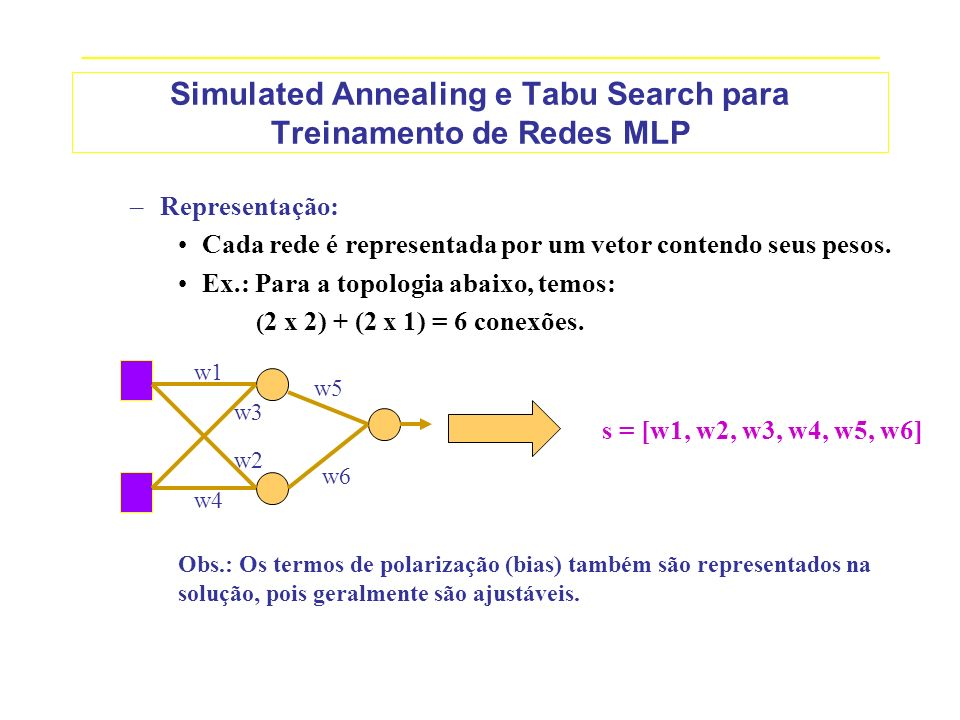 _____________________________________________________________________________ Simulated Annealing e Tabu Search para Treinamento de Redes MLP w1 w2 w3