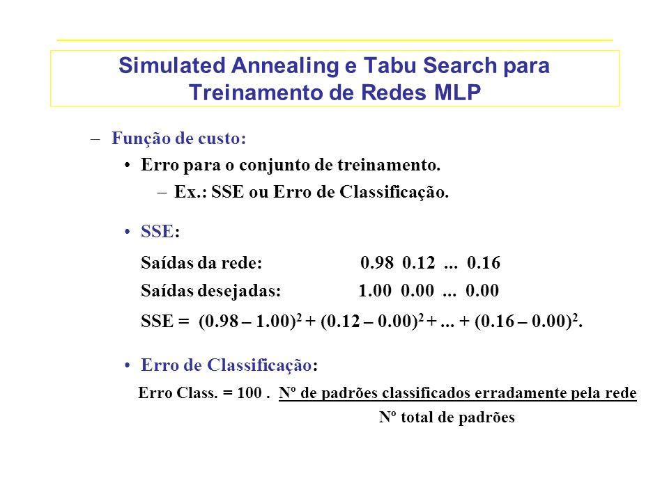 _____________________________________________________________________________ Simulated Annealing e Tabu Search para Treinamento de Redes MLP –Função