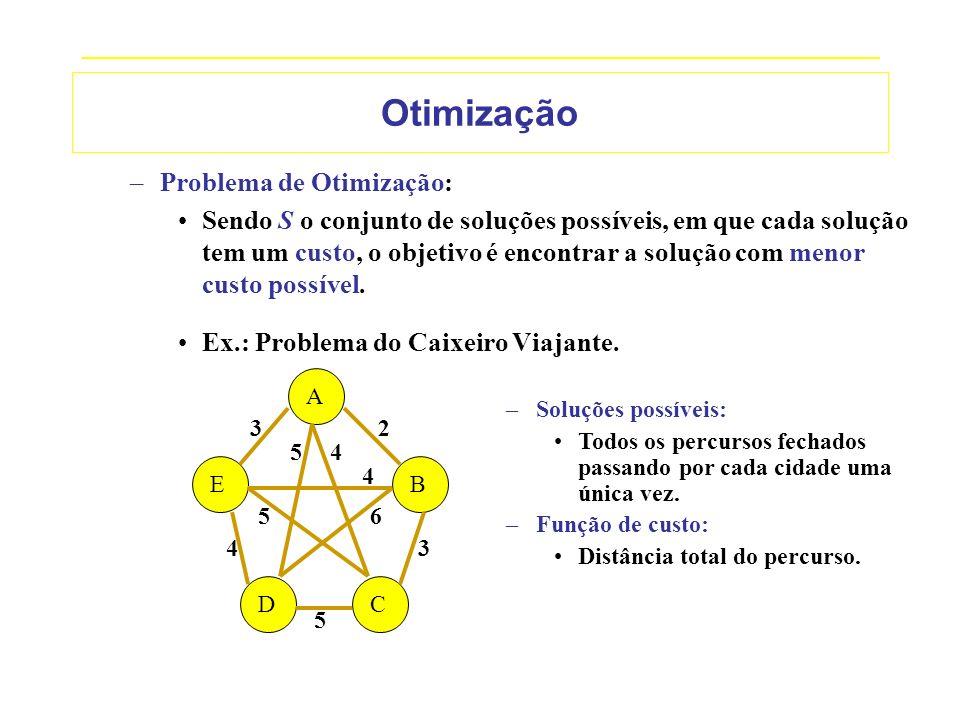 _____________________________________________________________________________ Otimização –Problema de Otimização: Sendo S o conjunto de soluções possí