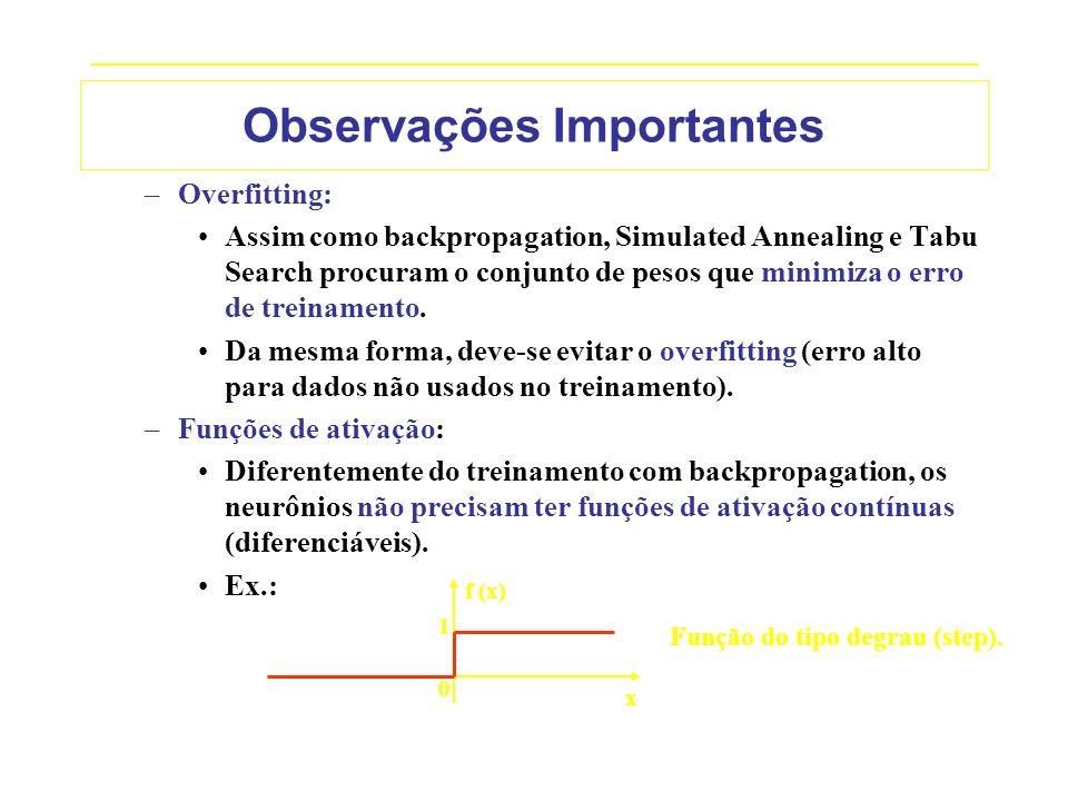 _____________________________________________________________________________ Observações Importantes –Overfitting: Assim como backpropagation, Simula