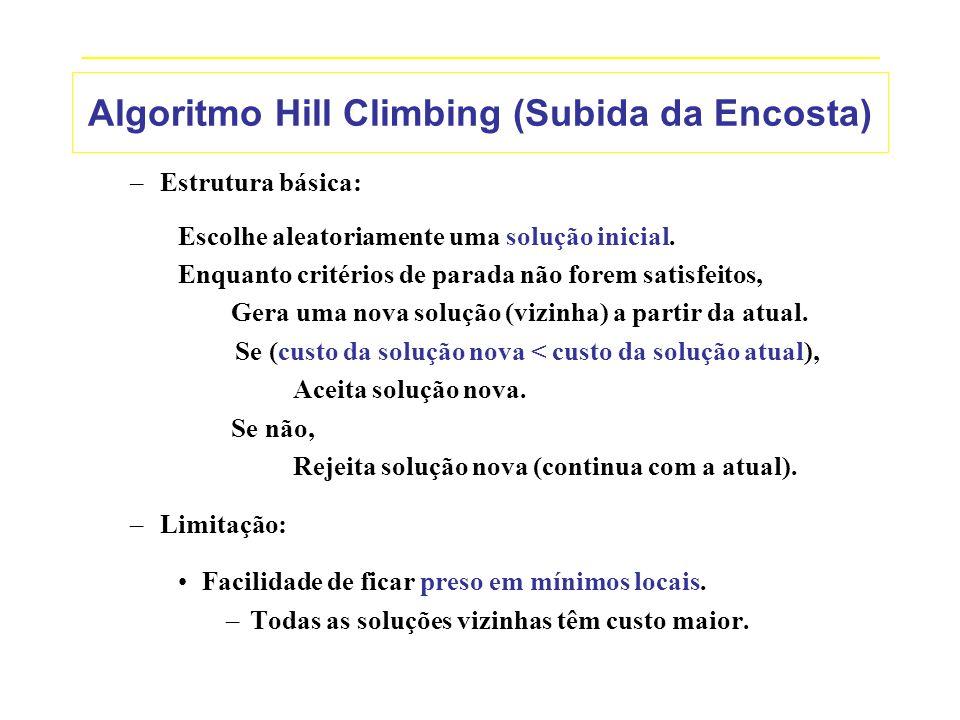_____________________________________________________________________________ Algoritmo Hill Climbing (Subida da Encosta) –Estrutura básica: Escolhe a