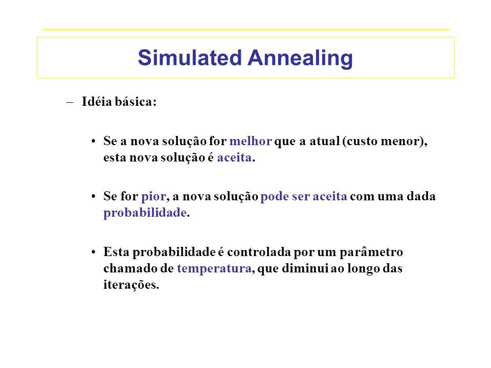 _____________________________________________________________________________ Simulated Annealing –Idéia básica: Se a nova solução for melhor que a at