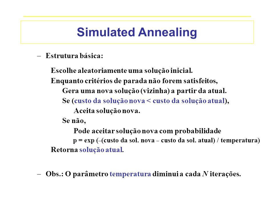_____________________________________________________________________________ Simulated Annealing –Estrutura básica: Escolhe aleatoriamente uma soluçã