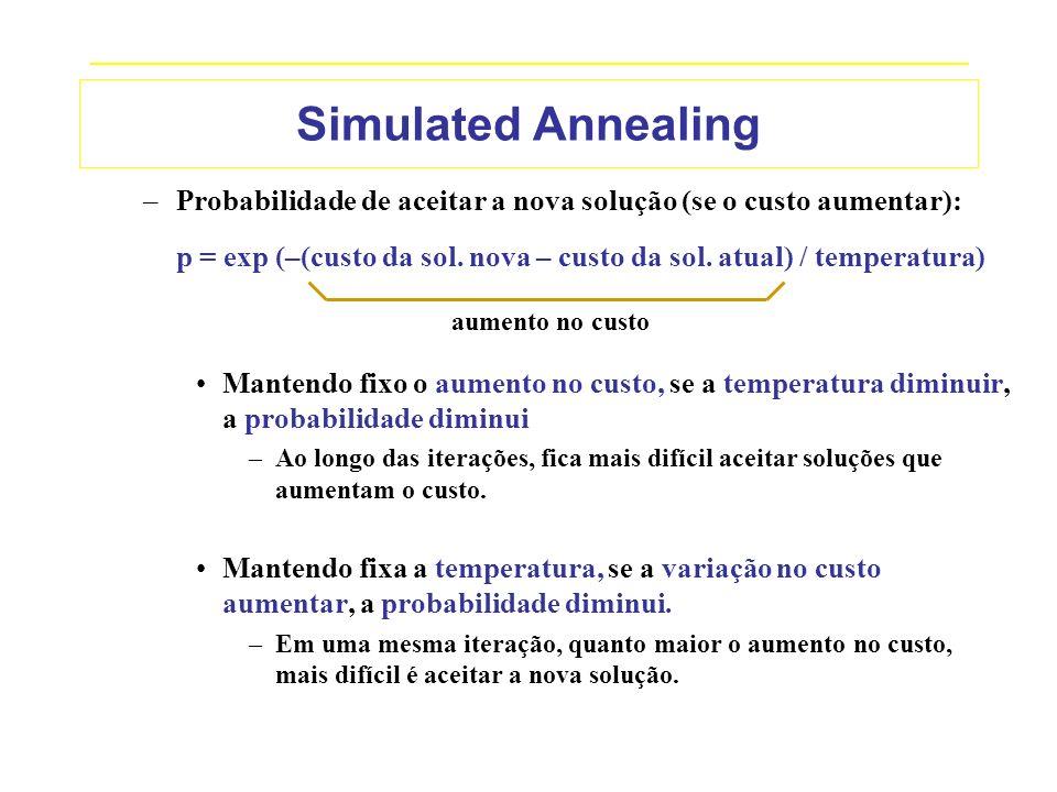 _____________________________________________________________________________ Simulated Annealing –Probabilidade de aceitar a nova solução (se o custo