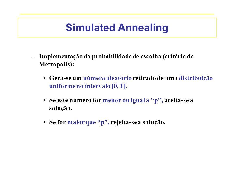 _____________________________________________________________________________ Simulated Annealing –Implementação da probabilidade de escolha (critério
