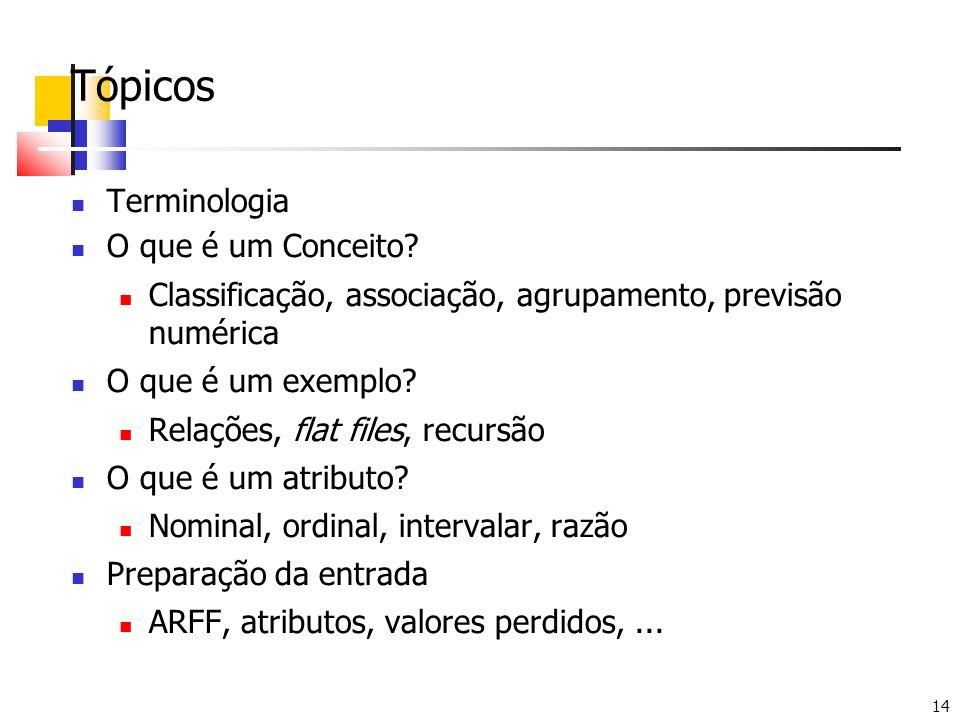 14 Tópicos Terminologia O que é um Conceito? Classificação, associação, agrupamento, previsão numérica O que é um exemplo? Relações, flat files, recur