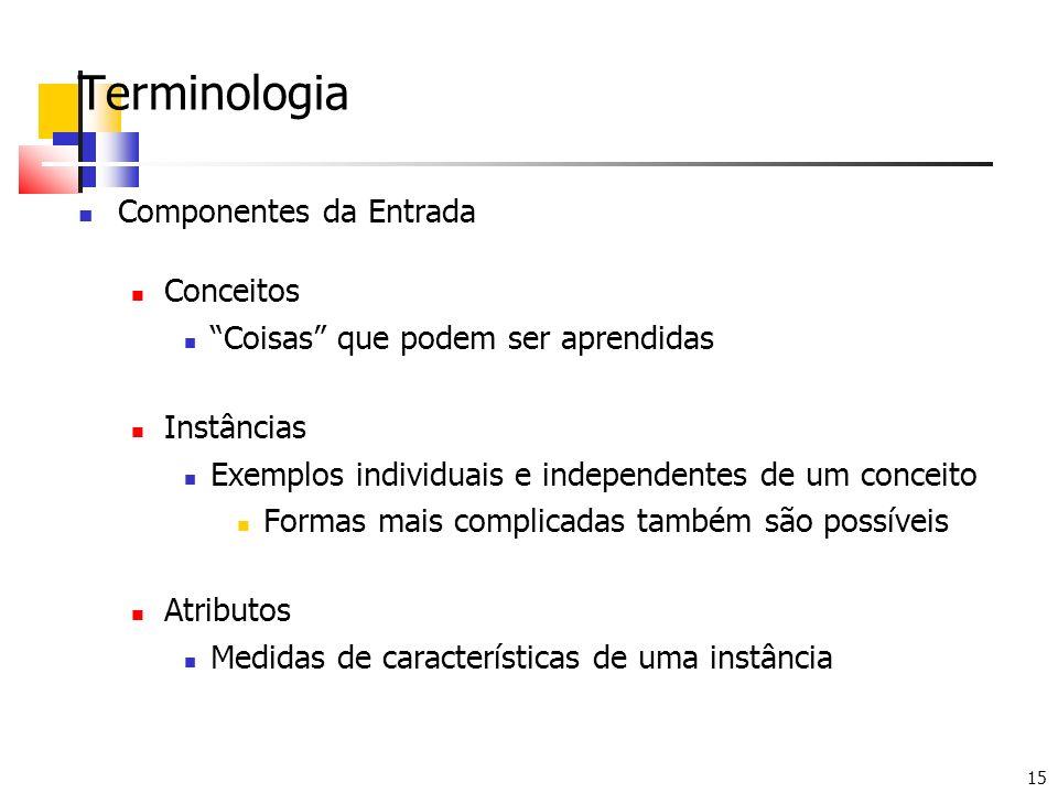 15 Terminologia Componentes da Entrada Conceitos Coisas que podem ser aprendidas Instâncias Exemplos individuais e independentes de um conceito Formas