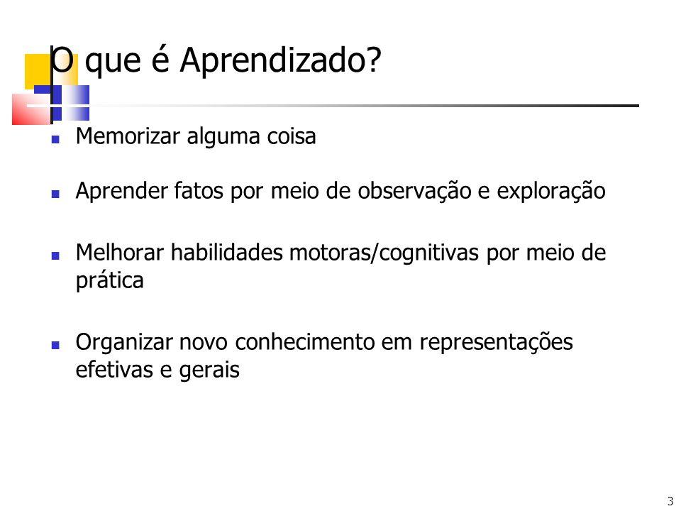 14 Tópicos Terminologia O que é um Conceito.