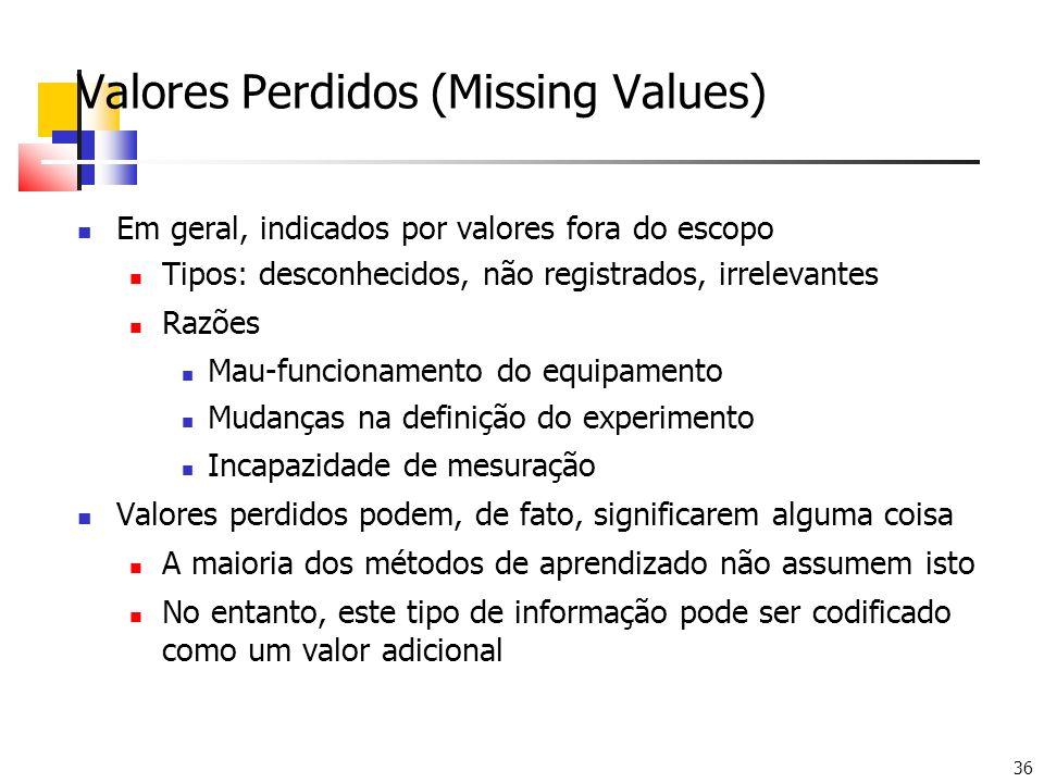 36 Valores Perdidos (Missing Values) Em geral, indicados por valores fora do escopo Tipos: desconhecidos, não registrados, irrelevantes Razões Mau-fun