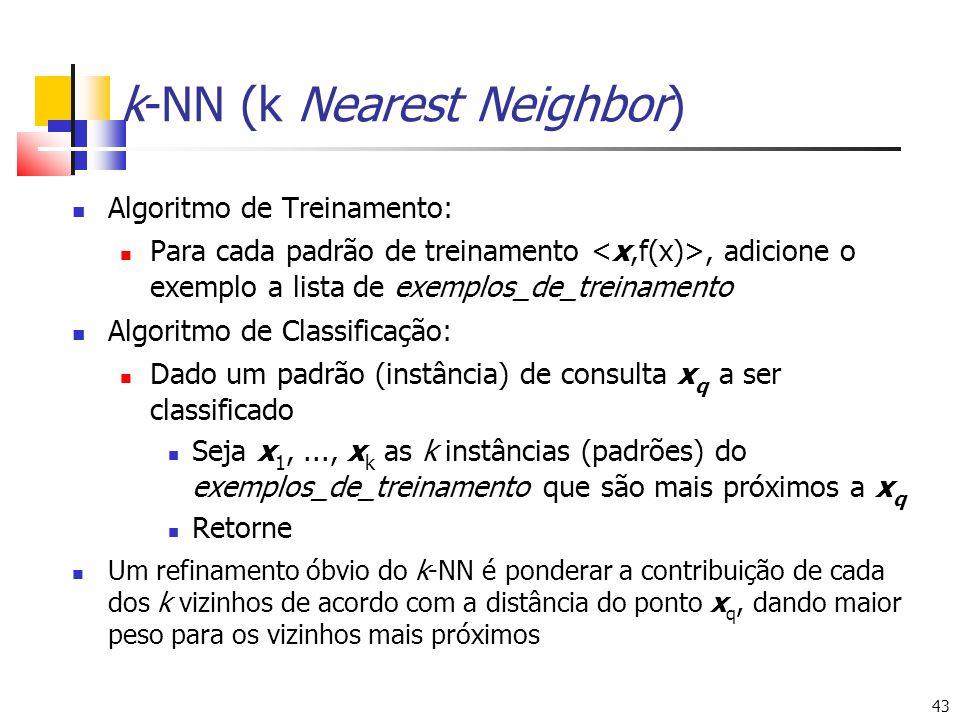 43 k-NN (k Nearest Neighbor) Algoritmo de Treinamento: Para cada padrão de treinamento, adicione o exemplo a lista de exemplos_de_treinamento Algoritm