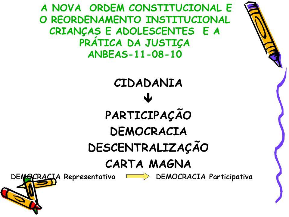 A NOVA ORDEM CONSTITUCIONAL E O REORDENAMENTO INSTITUCIONAL CRIANÇAS E ADOLESCENTES E A PRÁTICA DA JUSTIÇA ANBEAS-11-08-10 CIDADANIA PARTICIPAÇÃO DEMOCRACIA DESCENTRALIZAÇÃO CARTA MAGNA DEMOCRACIA Representativa DEMOCRACIA Participativa