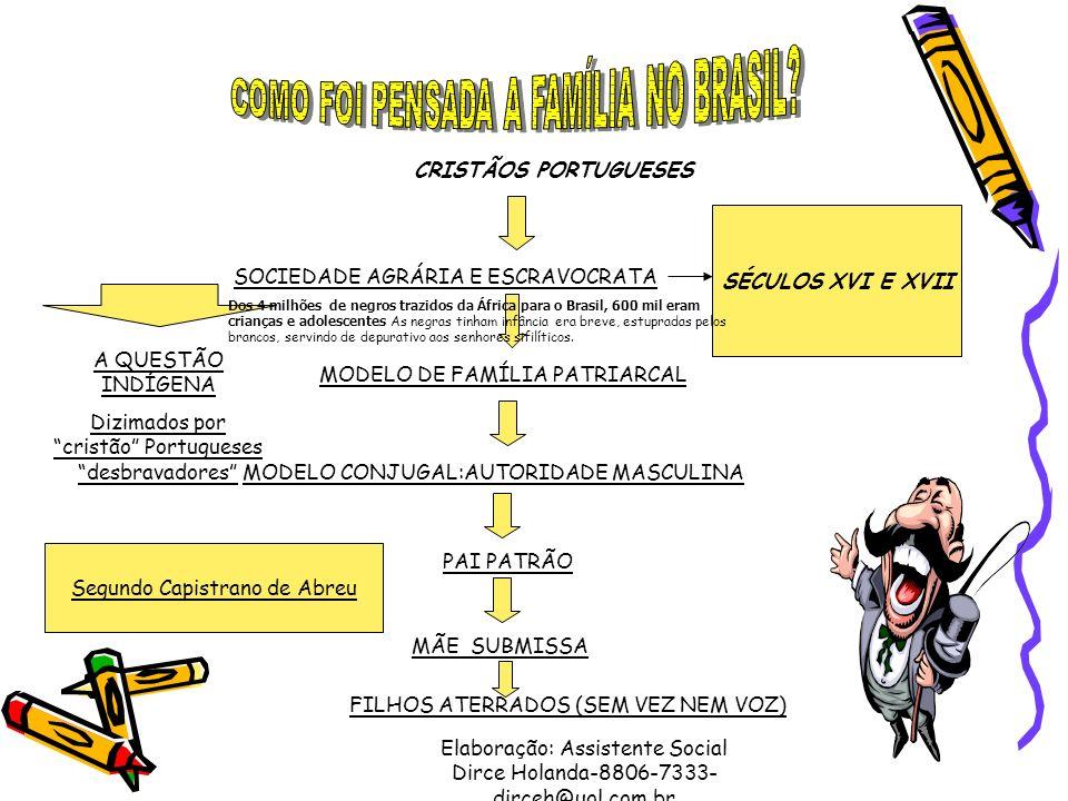 CRISTÃOS PORTUGUESES SOCIEDADE AGRÁRIA E ESCRAVOCRATA MODELO DE FAMÍLIA PATRIARCAL SÉCULOS XVI E XVII MODELO CONJUGAL:AUTORIDADE MASCULINA Segundo Capistrano de Abreu PAI PATRÃO MÃE SUBMISSA FILHOS ATERRADOS (SEM VEZ NEM VOZ) A QUESTÃO INDÍGENA Dizimados por cristão Portugueses desbravadores Dos 4 milhões de negros trazidos da África para o Brasil, 600 mil eram crianças e adolescentes As negras tinham infância era breve, estupradas pelos brancos, servindo de depurativo aos senhores sifilíticos.