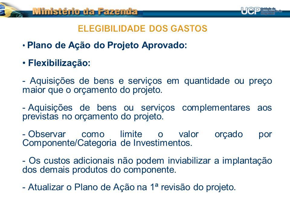 Plano de Ação do Projeto Aprovado: Flexibilização: - Aquisições de bens e serviços em quantidade ou preço maior que o orçamento do projeto.