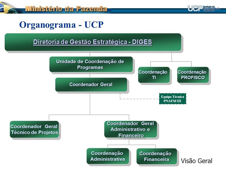 Diretoria de Gestão Estratégica - DIGES Diretoria de Gestão Estratégica - DIGES Diretoria de Gestão Estratégica - DIGES Diretoria de Gestão Estratégic
