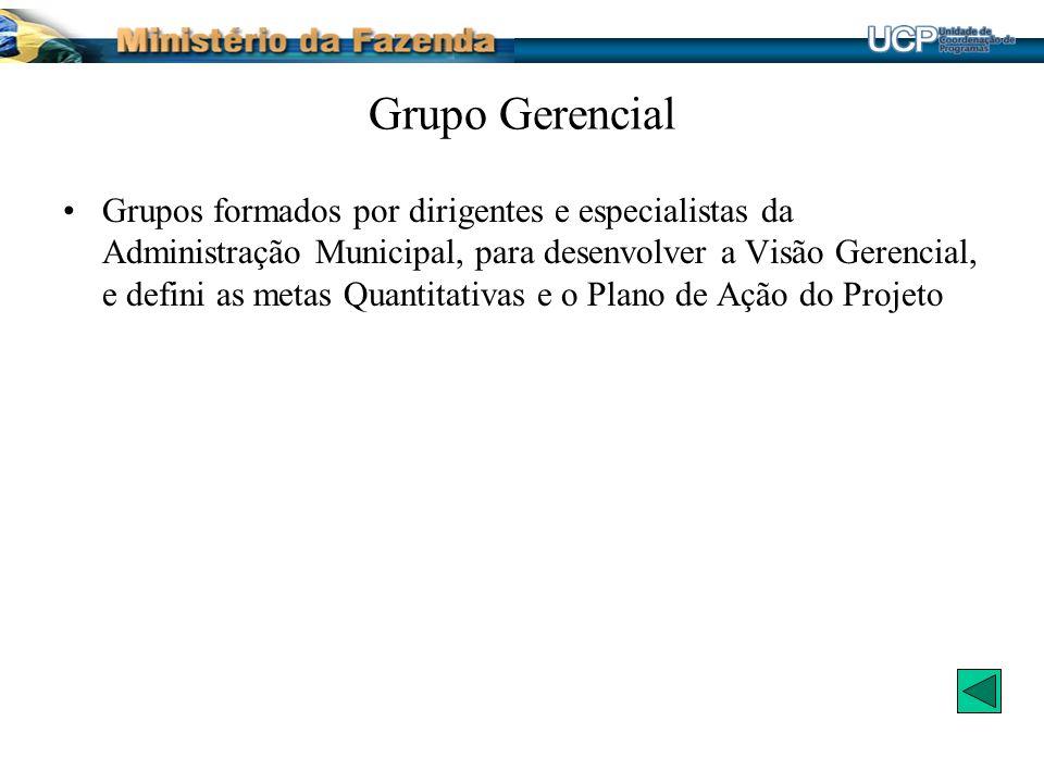 Grupo Gerencial Grupos formados por dirigentes e especialistas da Administração Municipal, para desenvolver a Visão Gerencial, e defini as metas Quant