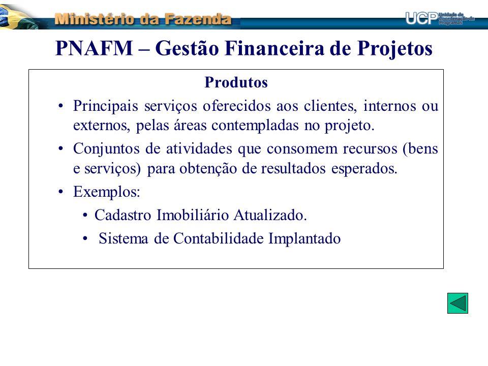 Produtos Principais serviços oferecidos aos clientes, internos ou externos, pelas áreas contempladas no projeto. Conjuntos de atividades que consomem