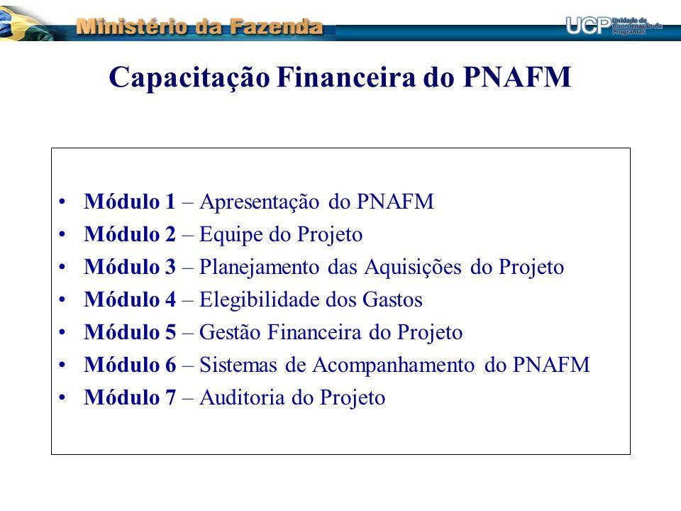 Módulo 1 – Apresentação do PNAFM Módulo 2 – Equipe do Projeto Módulo 3 – Planejamento das Aquisições do Projeto Módulo 4 – Elegibilidade dos Gastos Mó