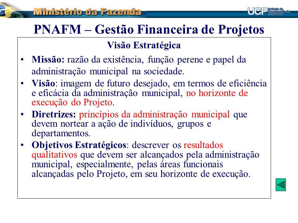 Visão Estratégica Missão: razão da existência, função perene e papel da administração municipal na sociedade. Visão: imagem de futuro desejado, em ter